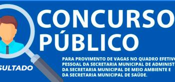 CONCURSO PÚBLICO 2019 – RESULTADO FINAL